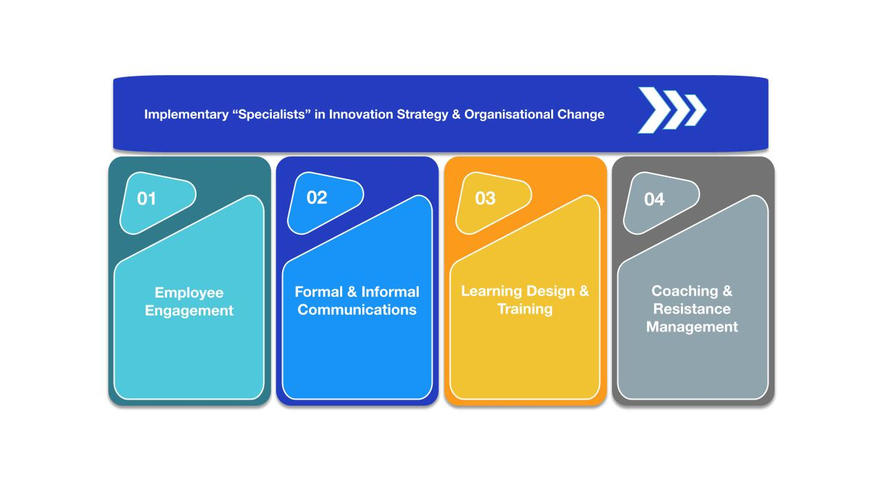 Bring Innovation Management to Life